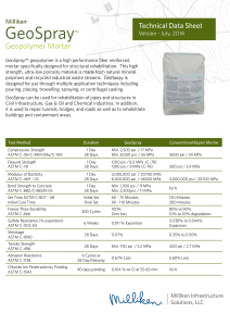GeoPolymer Mortar Solutions Technical Data Sheet